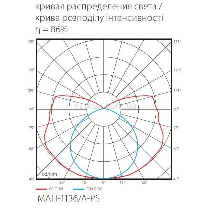 Kanlux Mah 1136/A-PS (04511)