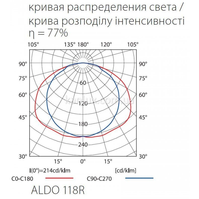 Kanlux Aldo 118R (08990)