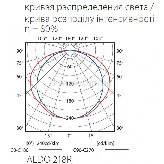 Kanlux Aldo 218R (08993)