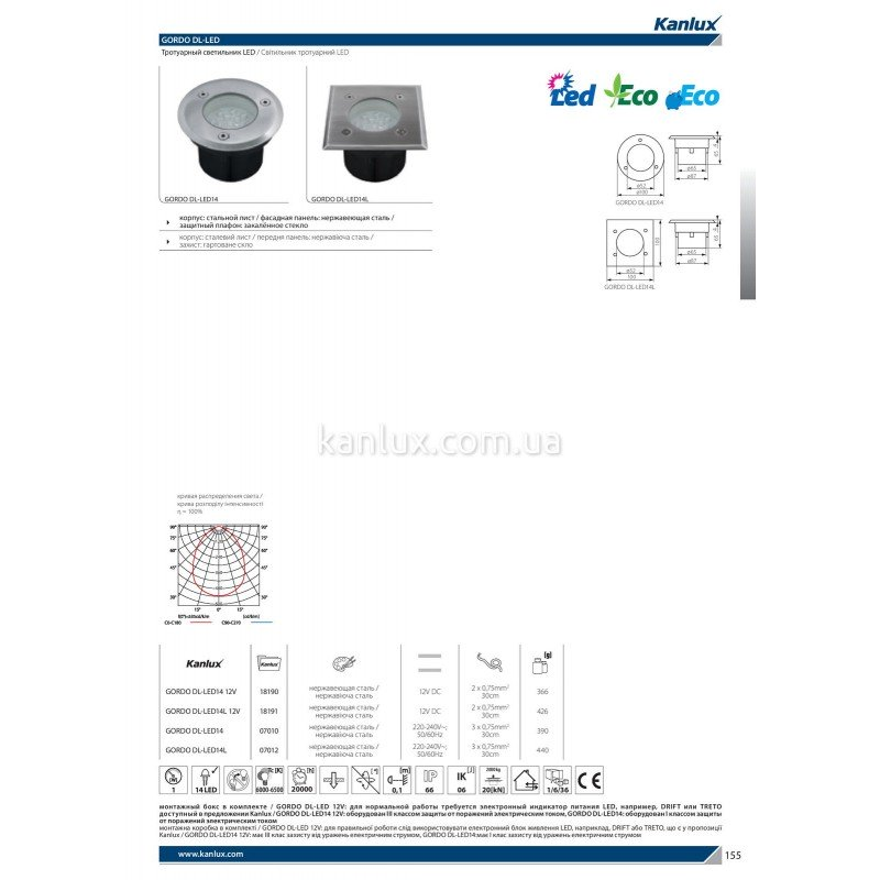 Kanlux Gordo DL-LED14 12V (18190)